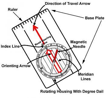 Click image for larger version.  Name:7915d1415722560-basic-compass-navigating-101-358191.jpg Views:5 Size:46.0 KB ID:990